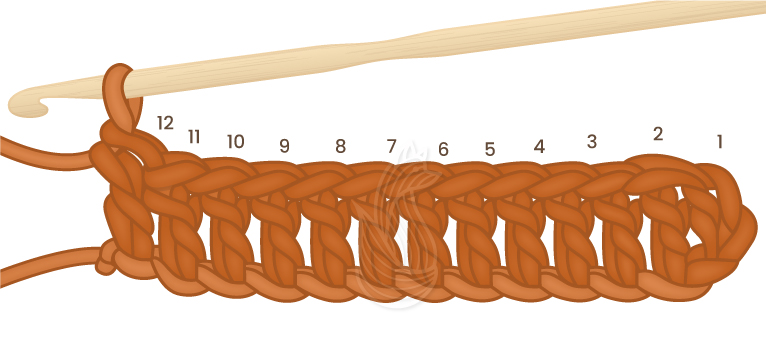 How to Double Crochet: A crochet hook with 12 double crochet stitches made with orange yarn