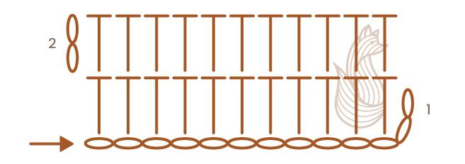 Half Double Crochet Chart