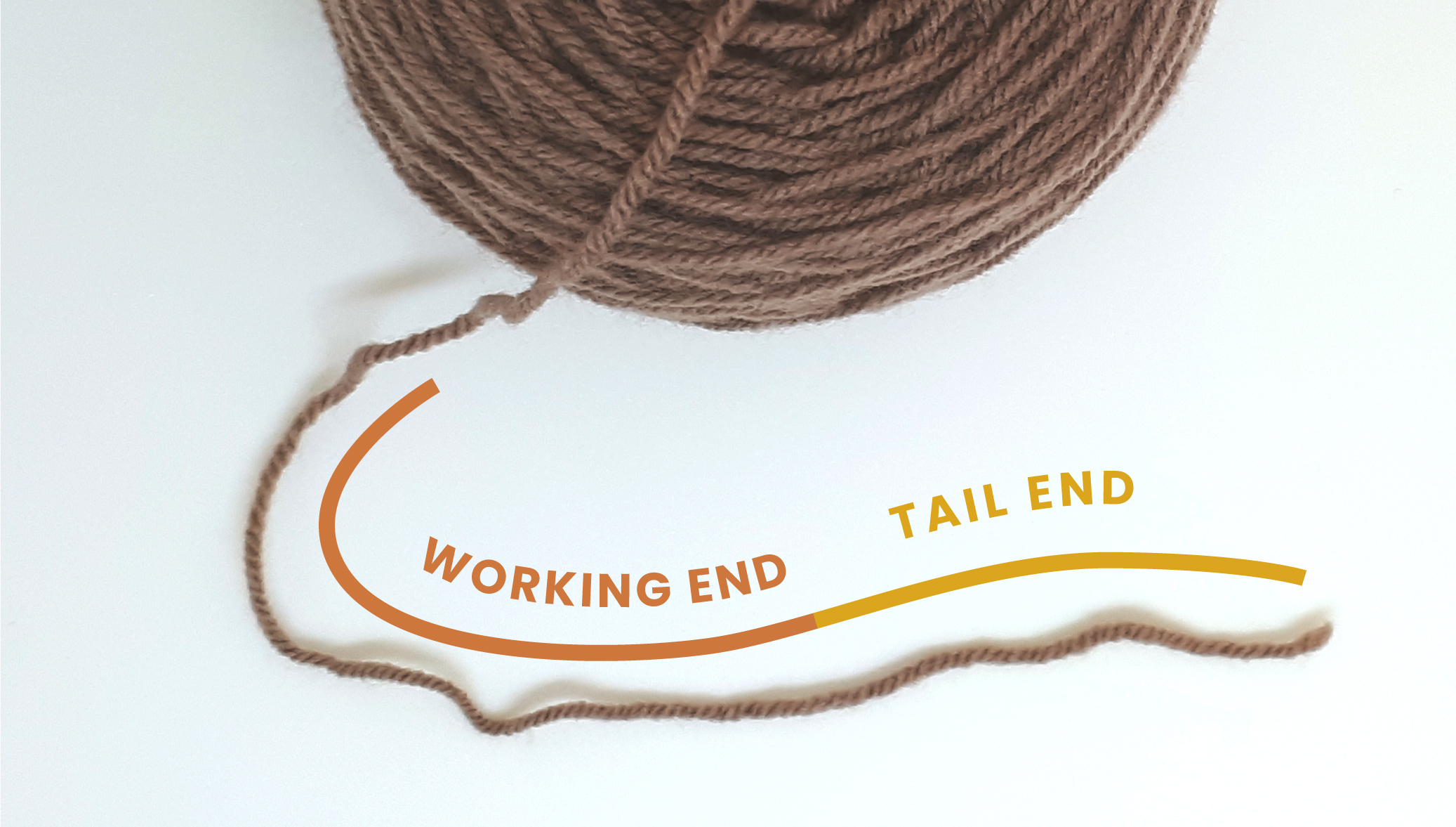 Top view of a brown cake of yarn that demonstrate the working end and the tail end of a loose end