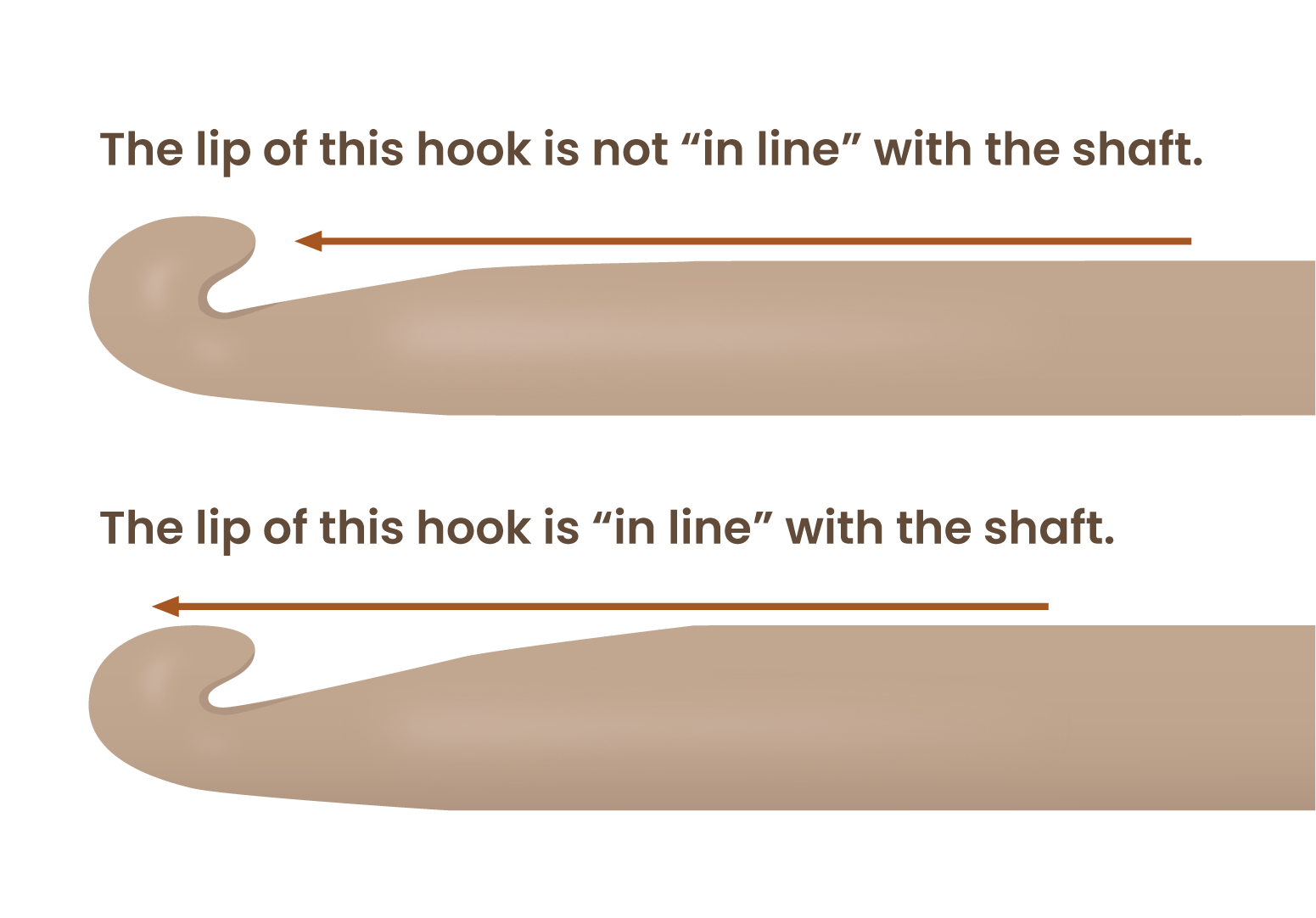 Illustration comparing inline and non-inline crochet hooks