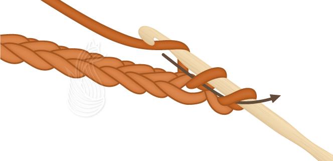 Single Crochet Tutorial Step 3: Pulling the yarn through the 2 loops on the crochet hook.