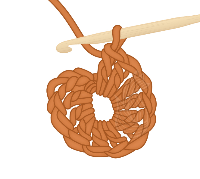 Join a Round in Crochet Using Slip Stitch Step 1: 11 US double crochet worked into the center of a ring.