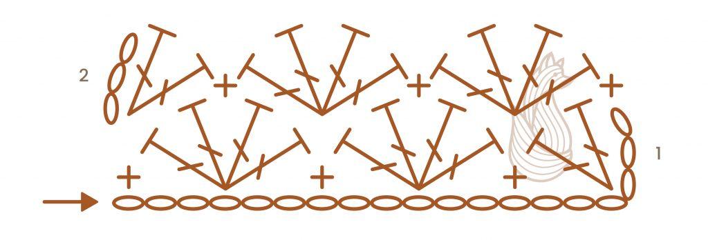 Close Scallops Stitch Chart