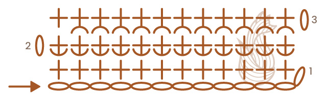 Front and Back Loop Single Crochet Stitch Chart