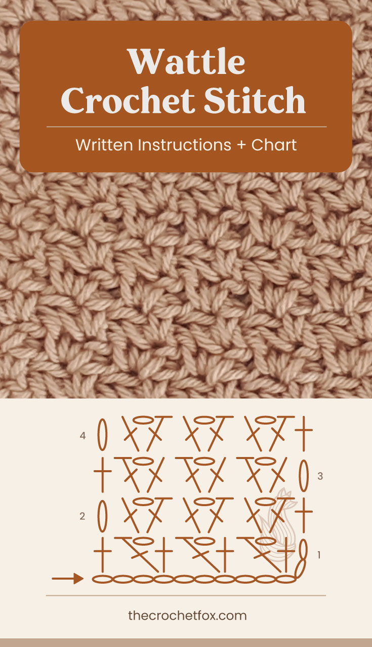 """Text area which says """"Wattle Stitch Pattern, Written Instructions + Chart"""" followed by a brown crochet fabric and a crochet chart and text which says """"thecrochetfox.com"""""""