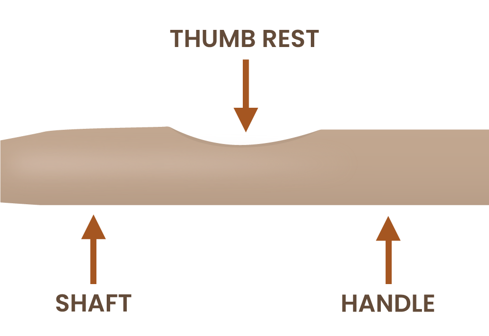 Illustration of parts of a crochet hook focusing on the Shaft, Handle, and Finger Rests